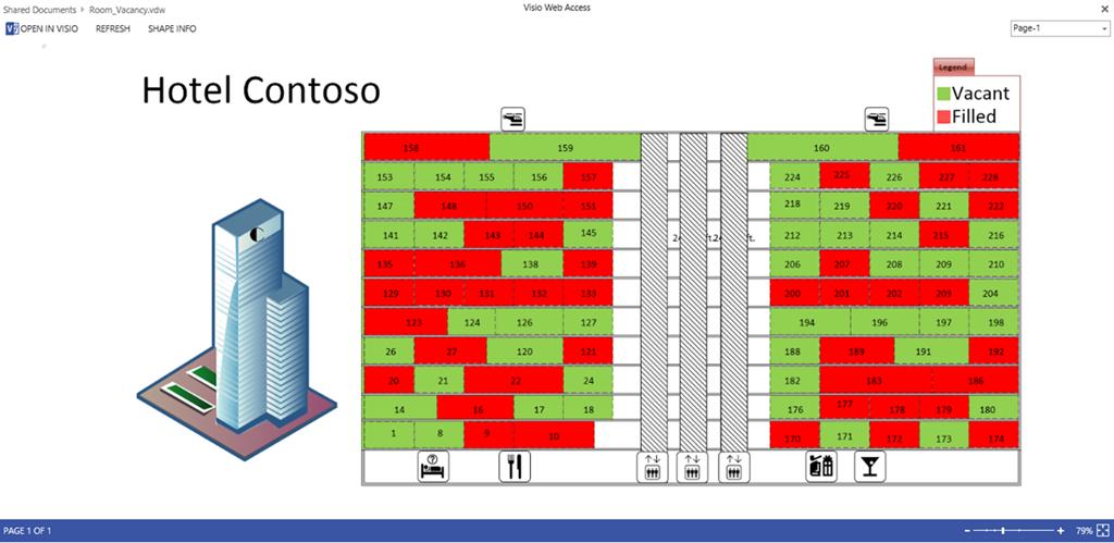 Http intranet contoso com sites visio shared 20documents casino